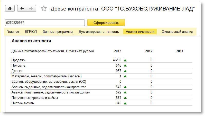 кредит на 50 тысяч рублей сбербанк калькулятор